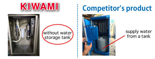 """Kiwami"":without water storage tank.competitor's product:supply water from a tank"