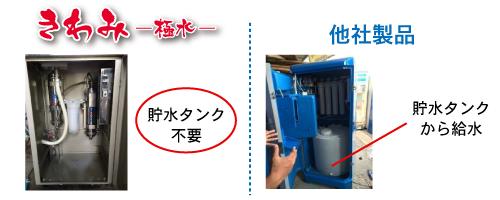 """きわみ〜極水〜"""":貯水タンクなし、他社製品:貯水タンクから給水"""